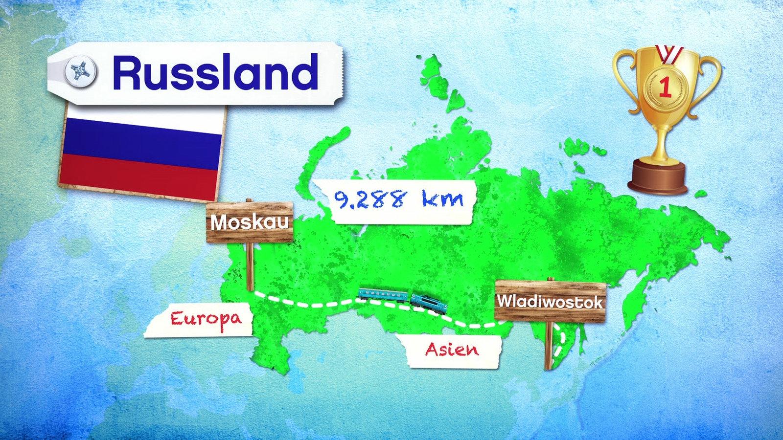 Karte Russland Asien.Landerinfo Russland