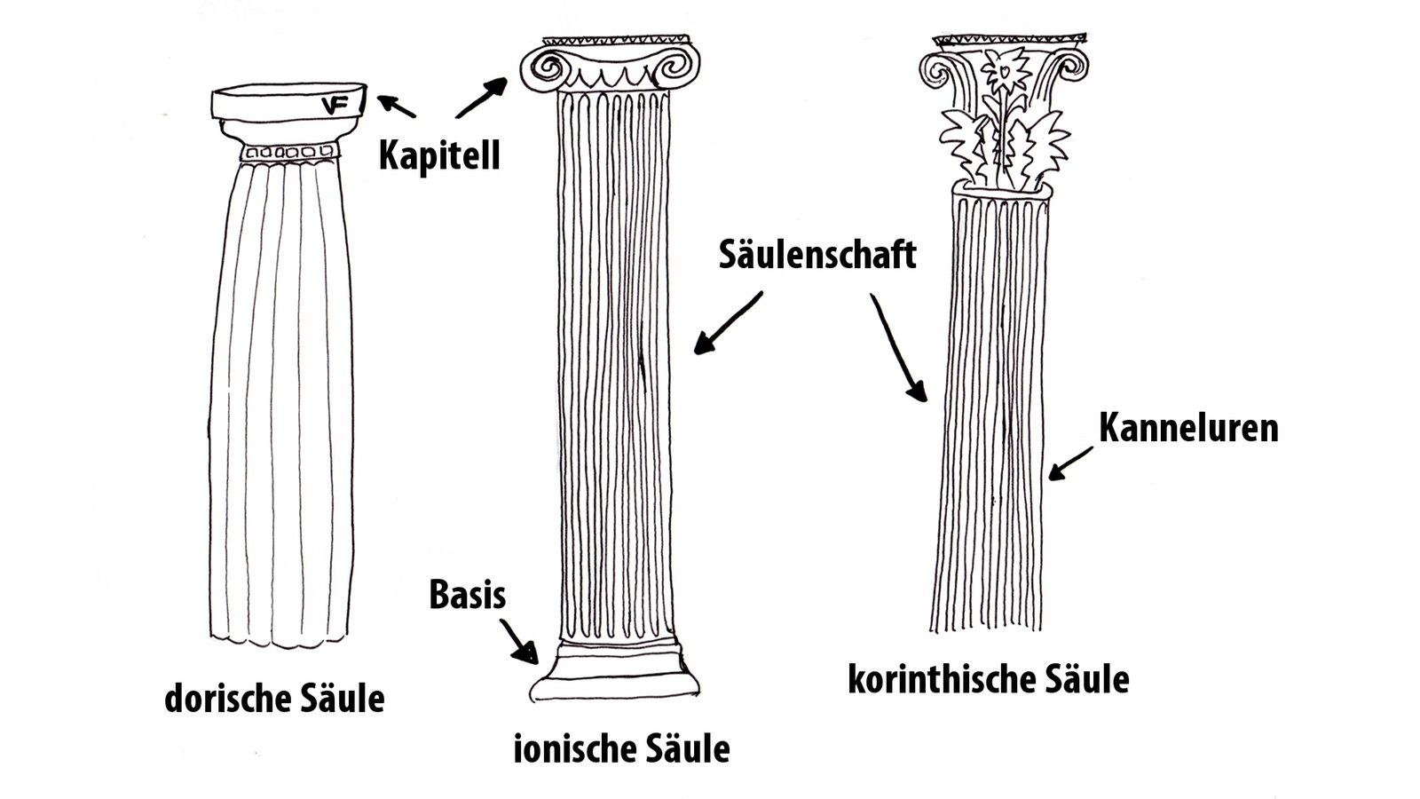 schwellung an dorischen säulen
